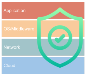 Security layer protection